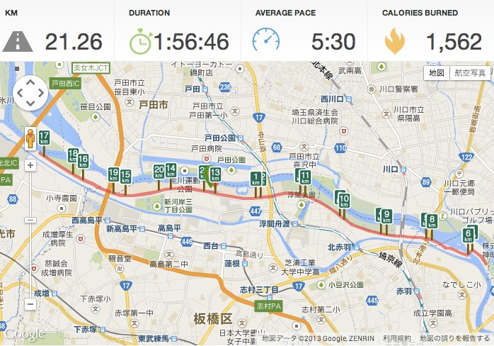 Running Activity 21.26 km | RunKeeper